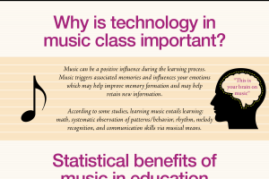 Statistical-benefits-of-music-education